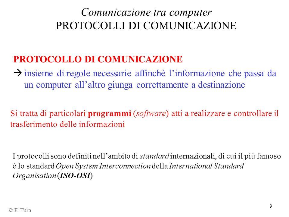 Comunicazione tra computer PROTOCOLLI DI COMUNICAZIONE