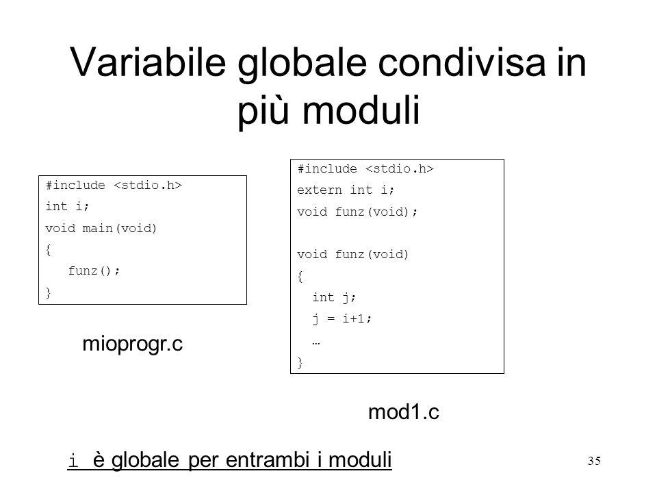 Variabile globale condivisa in più moduli