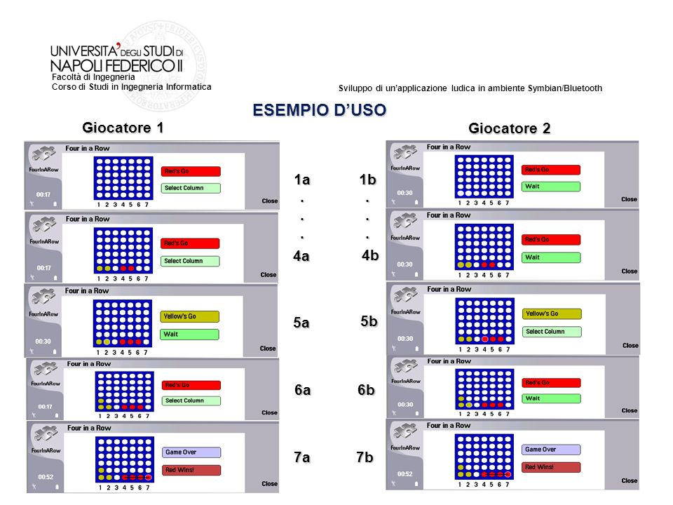 ESEMPIO D'USO Giocatore 1 Giocatore 2 1a . 1b . 4a 4b 5a 5b 6a 6b 7a