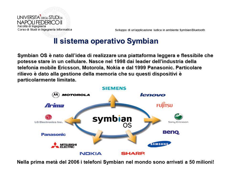 Il sistema operativo Symbian