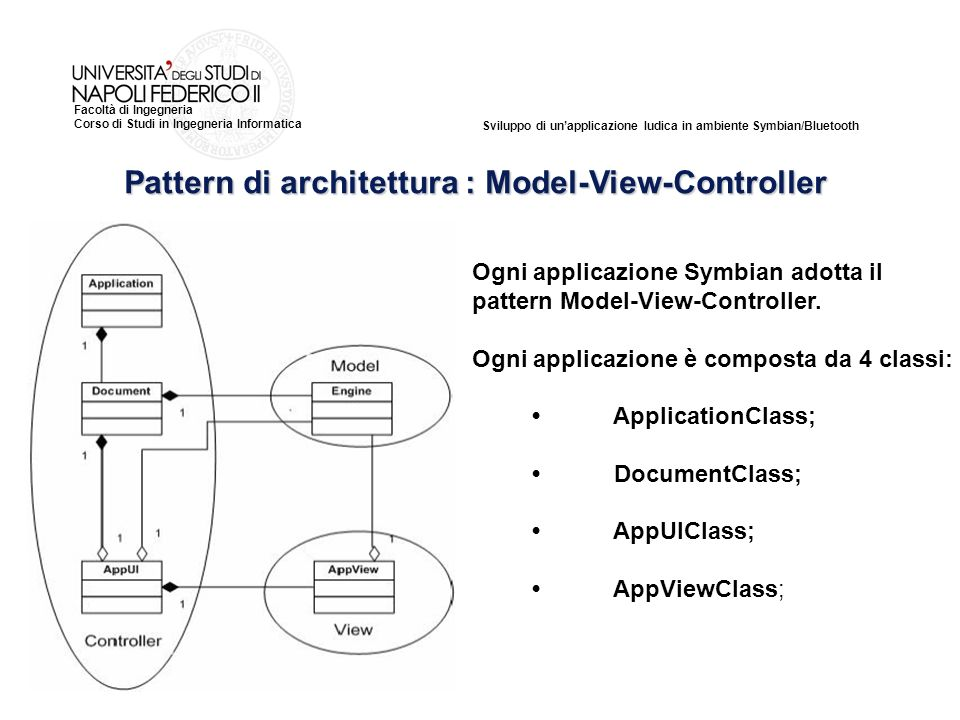Pattern di architettura : Model-View-Controller