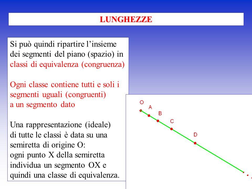 LUNGHEZZE Si può quindi ripartire l'insieme. dei segmenti del piano (spazio) in. classi di equivalenza (congruenza)