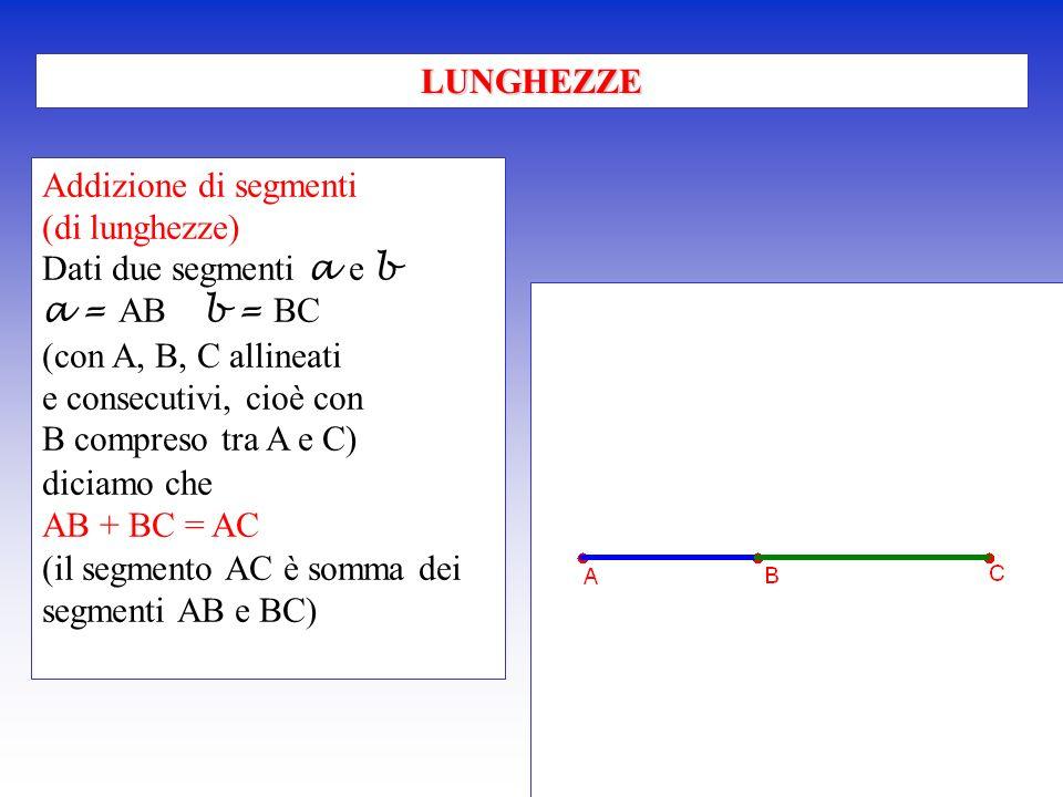 LUNGHEZZE Addizione di segmenti. (di lunghezze) Dati due segmenti a e b. a = AB b = BC. (con A, B, C allineati.
