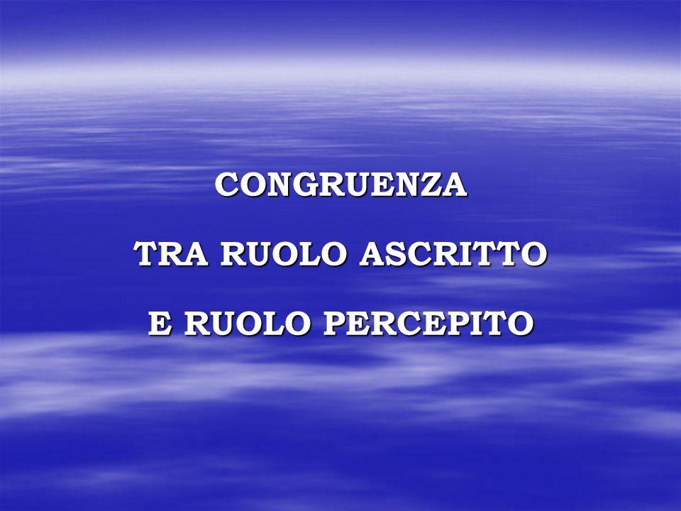CONGRUENZA TRA RUOLO ASCRITTO E RUOLO PERCEPITO