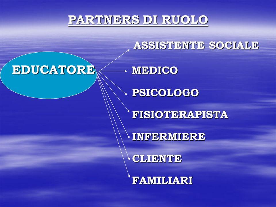 PARTNERS DI RUOLO ASSISTENTE SOCIALE