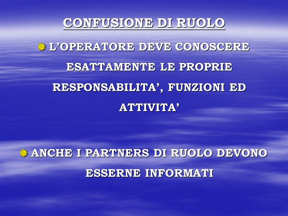 ANCHE I PARTNERS DI RUOLO DEVONO ESSERNE INFORMATI