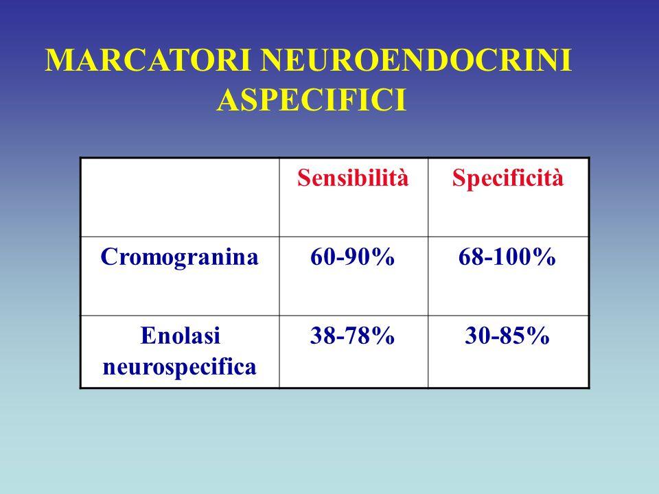 MARCATORI NEUROENDOCRINI Enolasi neurospecifica