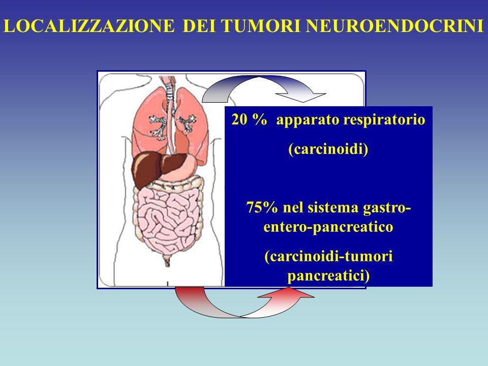 LOCALIZZAZIONE DEI TUMORI NEUROENDOCRINI