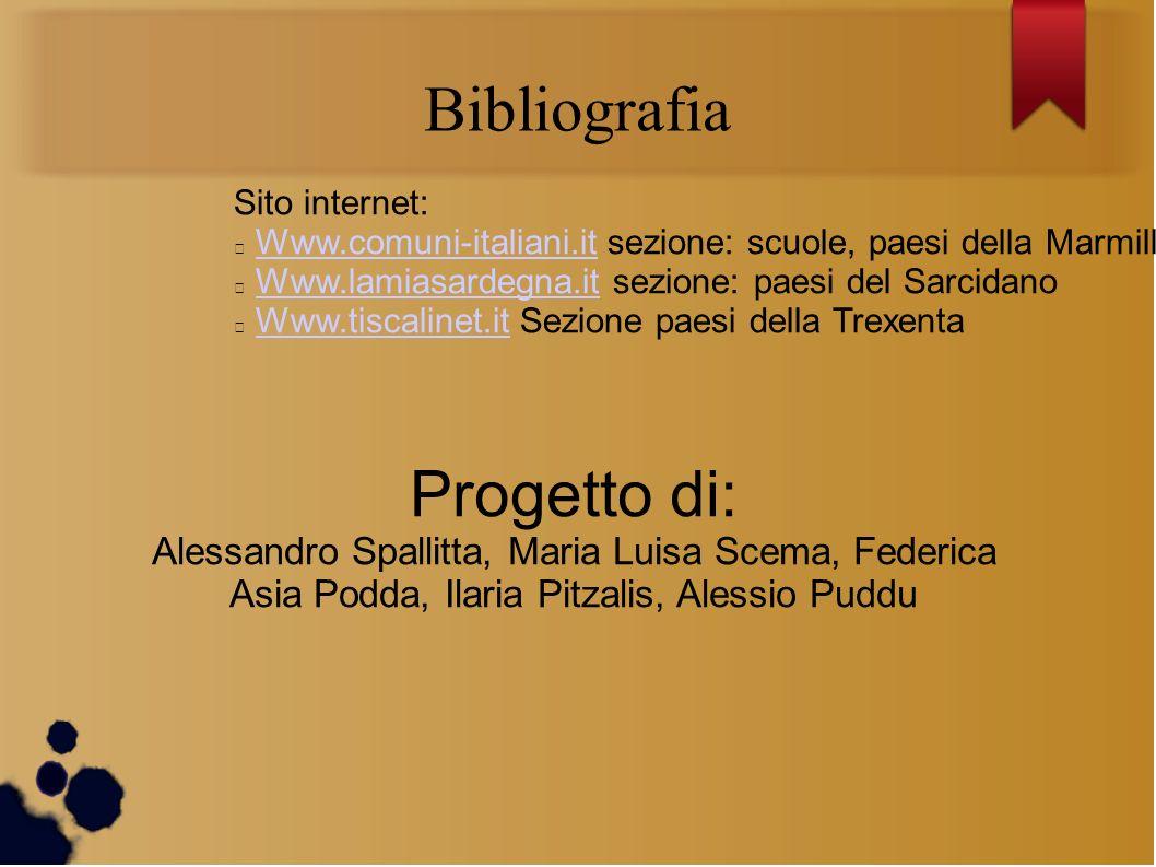 Bibliografia Progetto di: