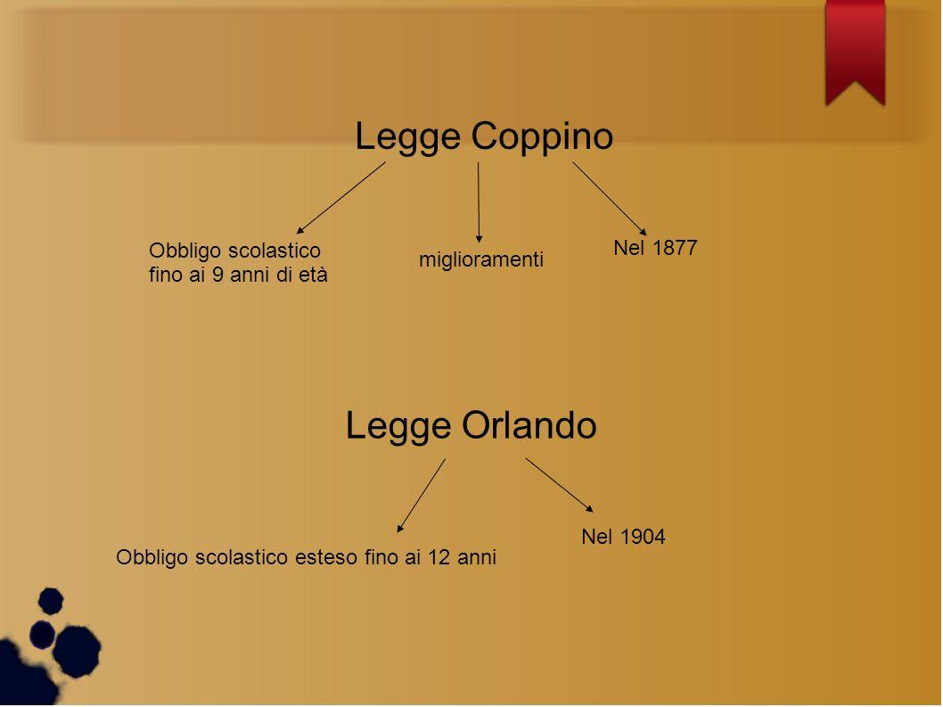Legge Coppino Legge Orlando Obbligo scolastico Nel 1877