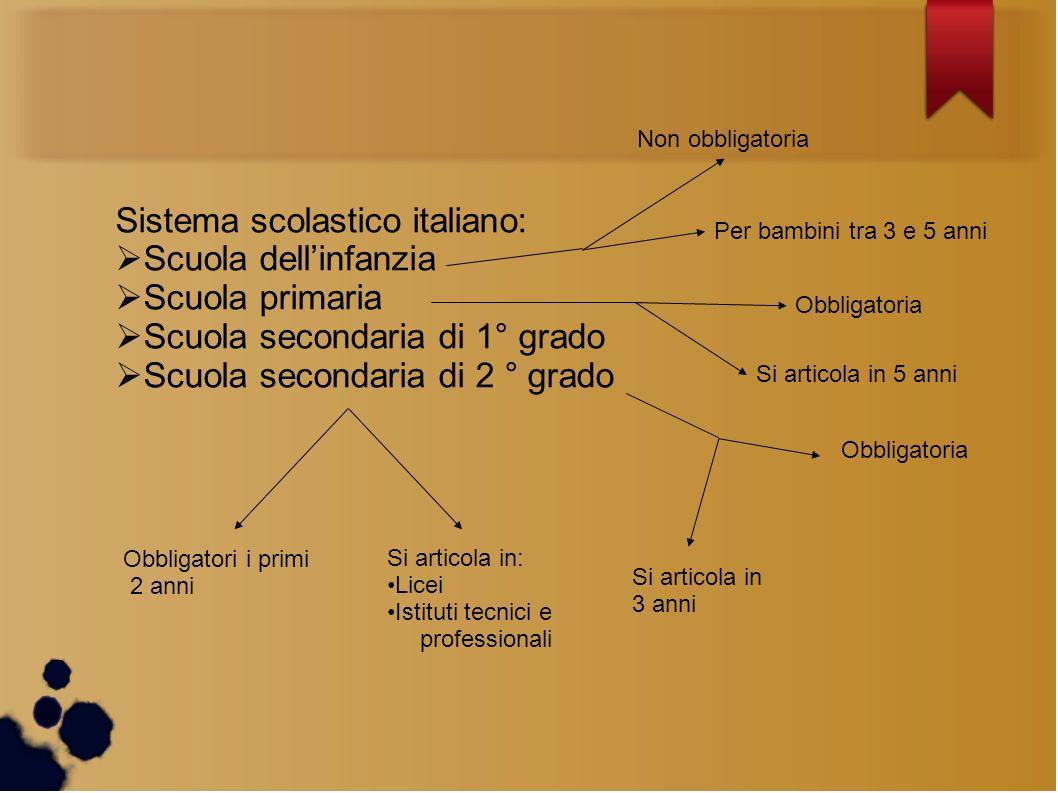Sistema scolastico italiano: Scuola dell'infanzia Scuola primaria