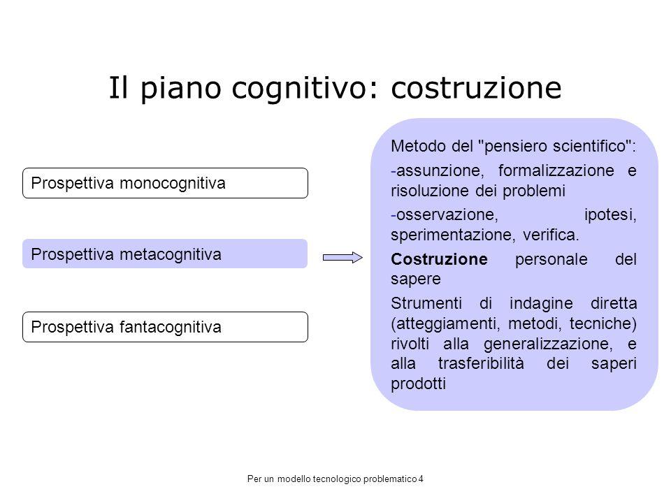Il piano cognitivo: costruzione