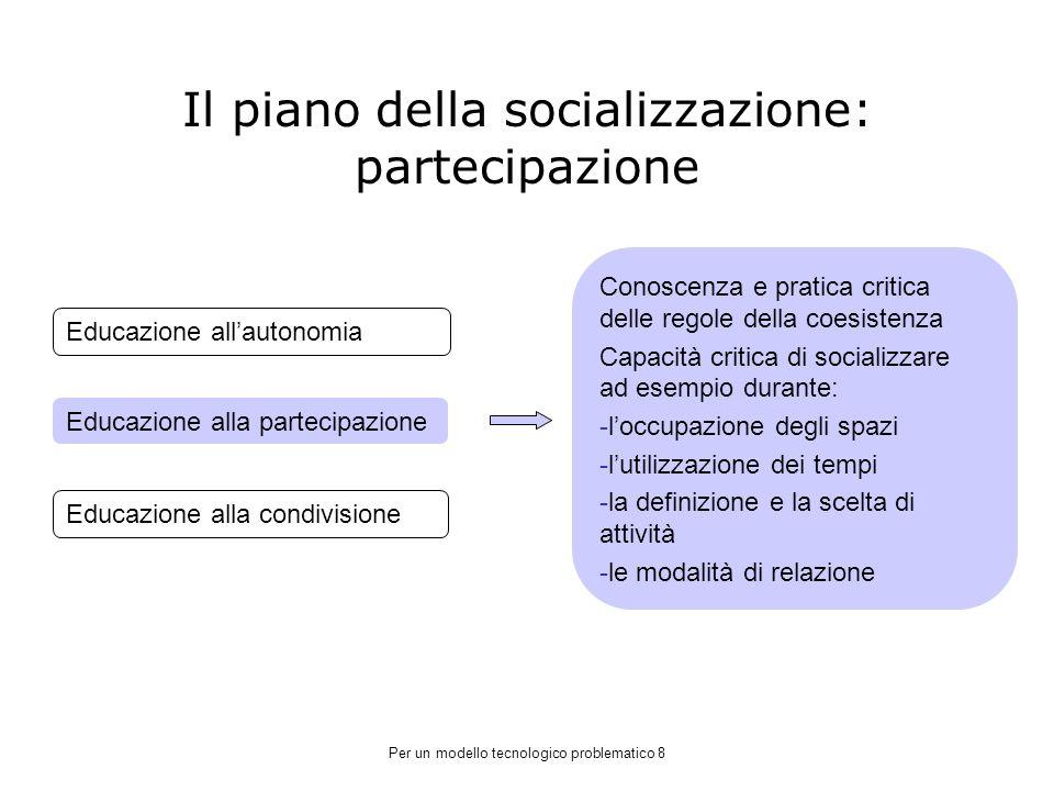 Il piano della socializzazione: partecipazione