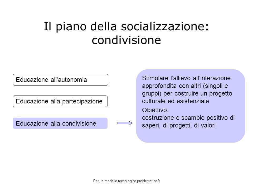 Il piano della socializzazione: condivisione
