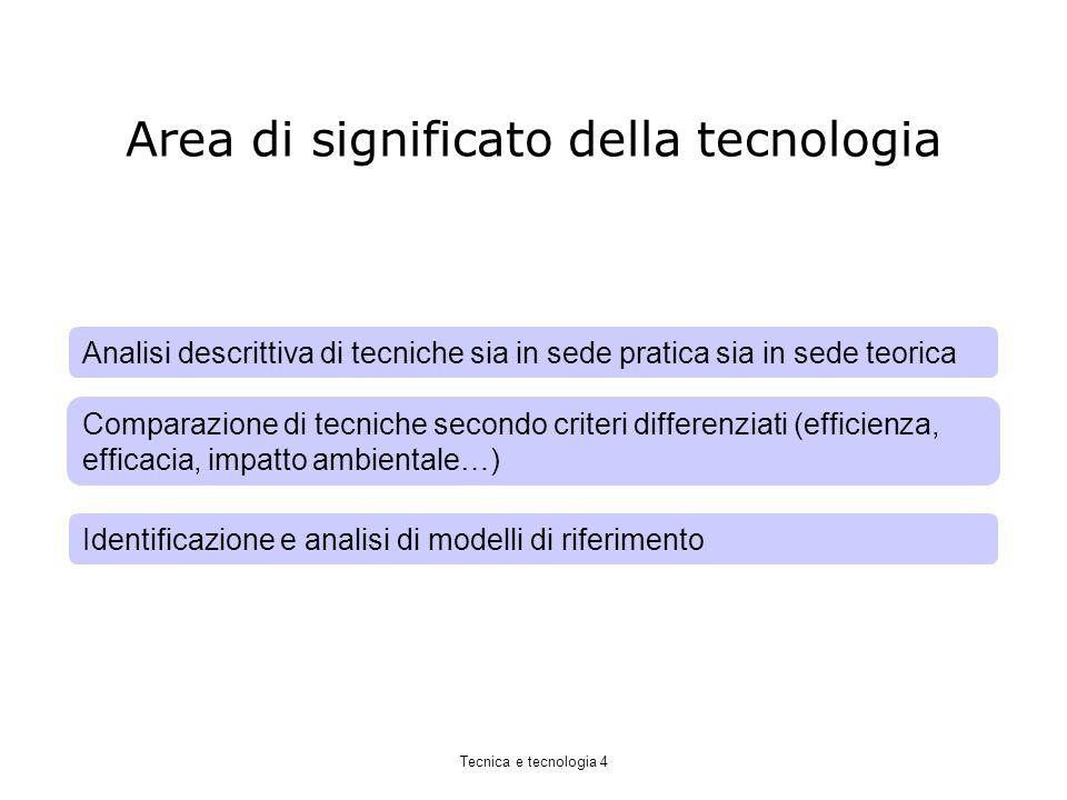 Area di significato della tecnologia