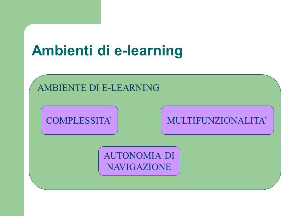 Ambienti di e-learning