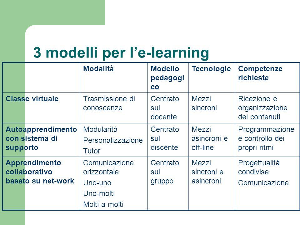 3 modelli per l'e-learning