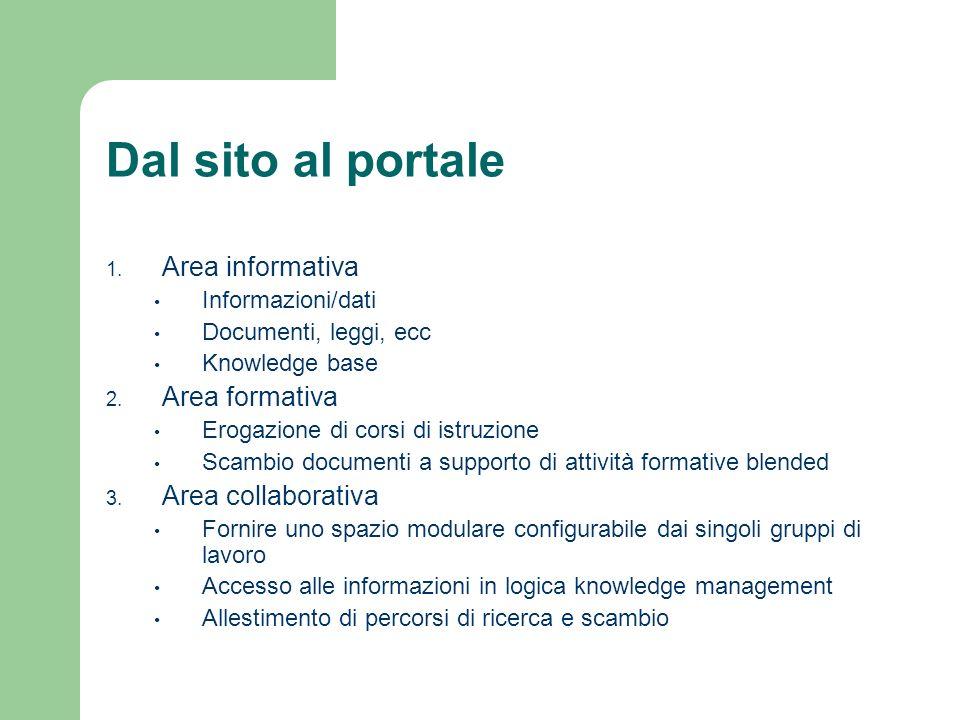 Dal sito al portale Area informativa Area formativa Area collaborativa