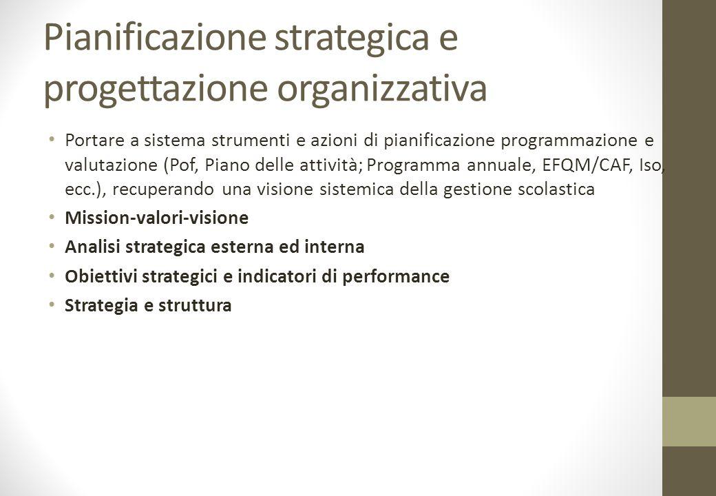 Pianificazione strategica e progettazione organizzativa