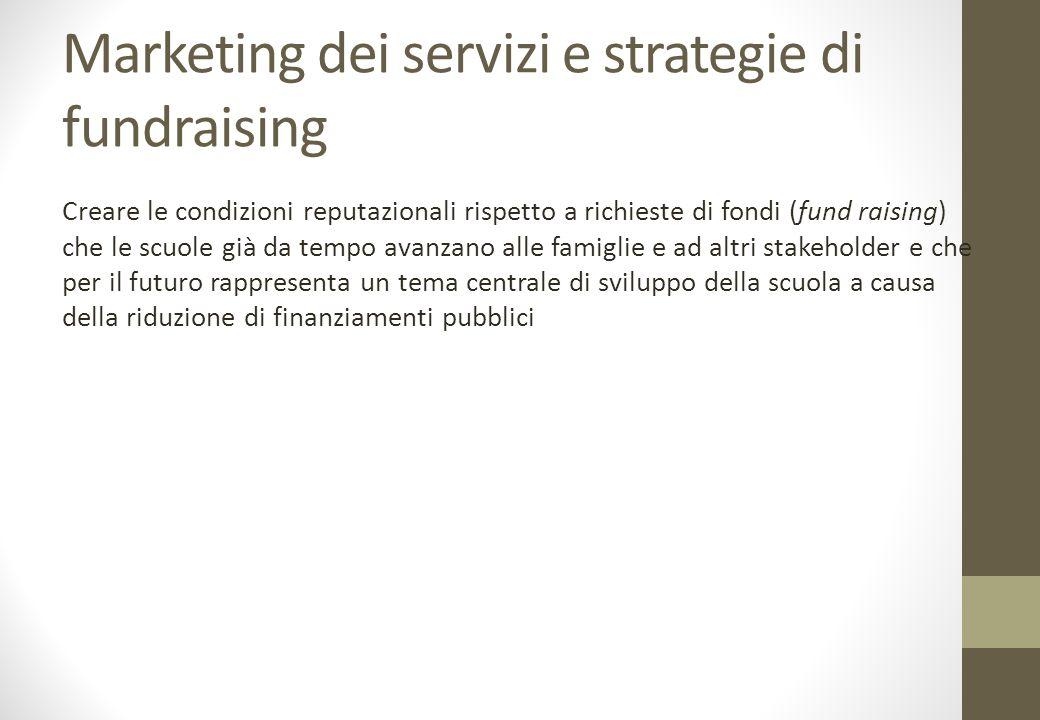 Marketing dei servizi e strategie di fundraising