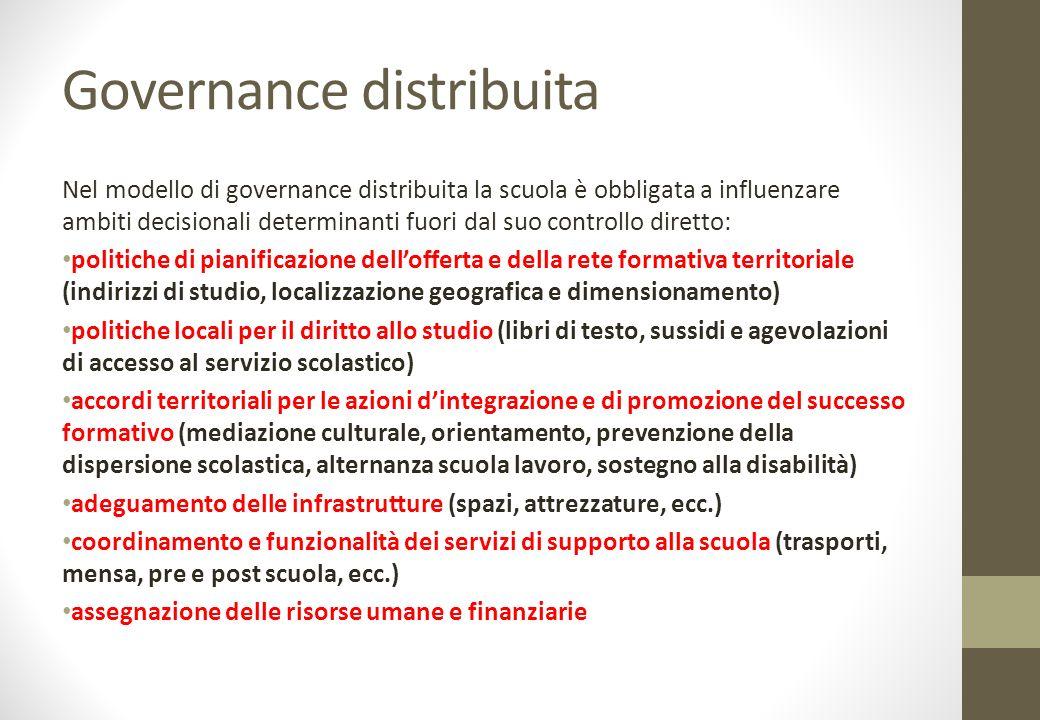 Governance distribuita