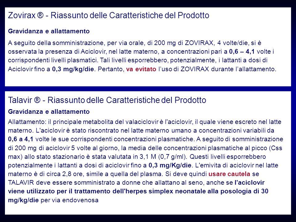 Zovirax ® - Riassunto delle Caratteristiche del Prodotto