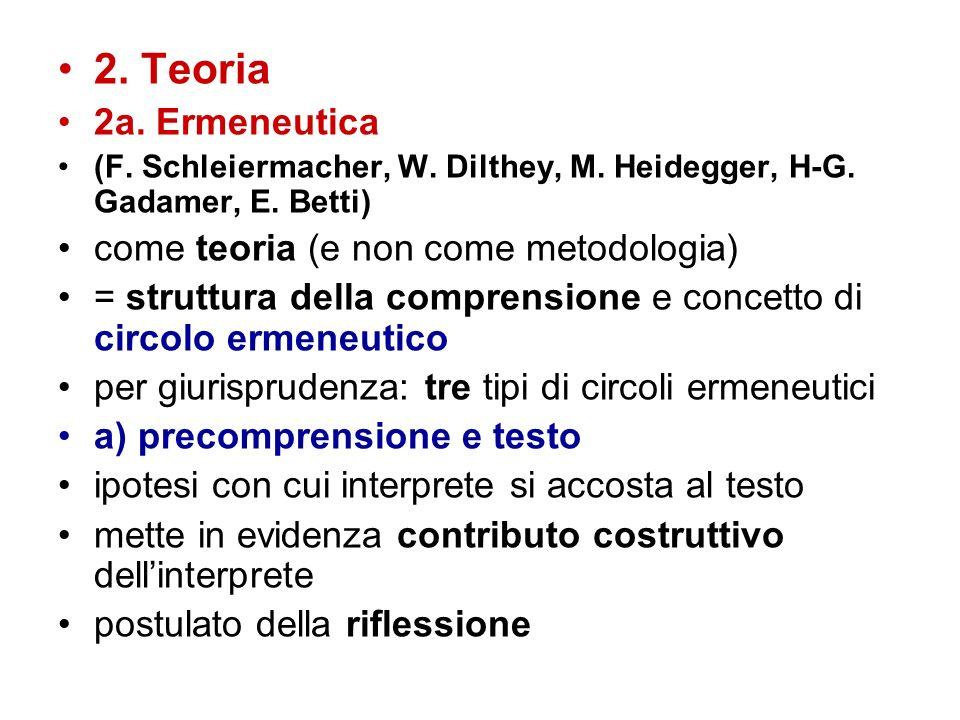2. Teoria 2a. Ermeneutica come teoria (e non come metodologia)