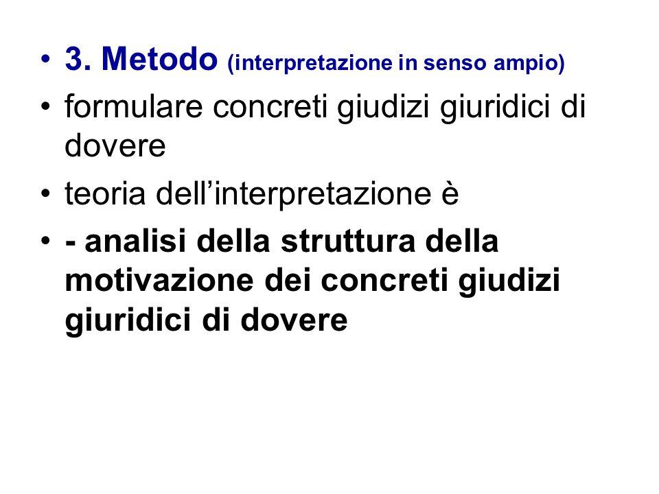 3. Metodo (interpretazione in senso ampio)