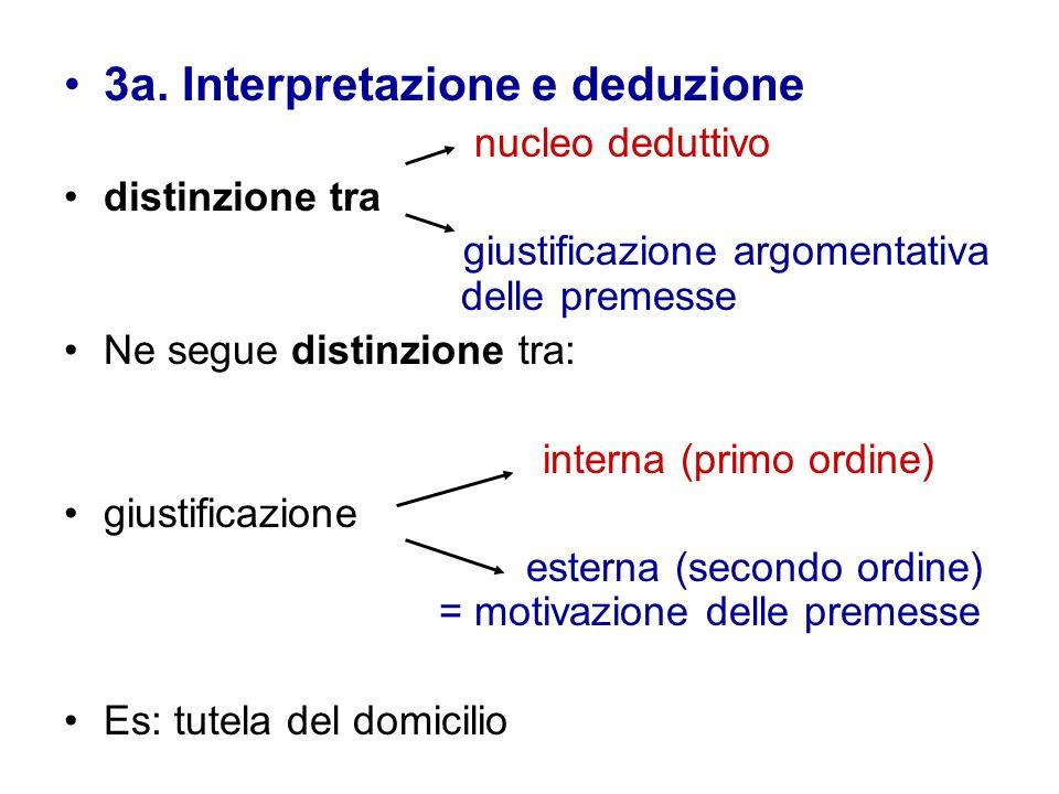 3a. Interpretazione e deduzione