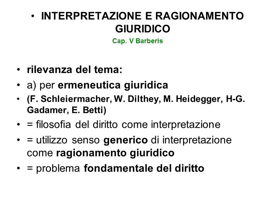 INTERPRETAZIONE E RAGIONAMENTO GIURIDICO