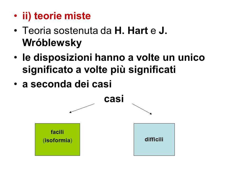 Teoria sostenuta da H. Hart e J. Wróblewsky