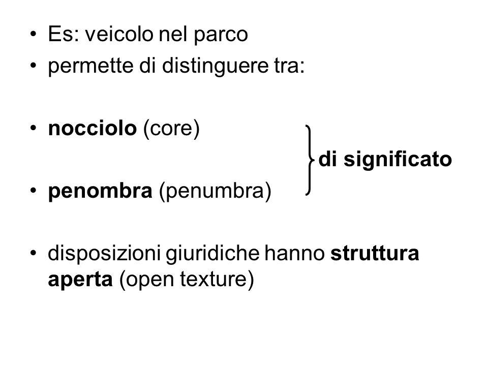Es: veicolo nel parco permette di distinguere tra: nocciolo (core) di significato. penombra (penumbra)