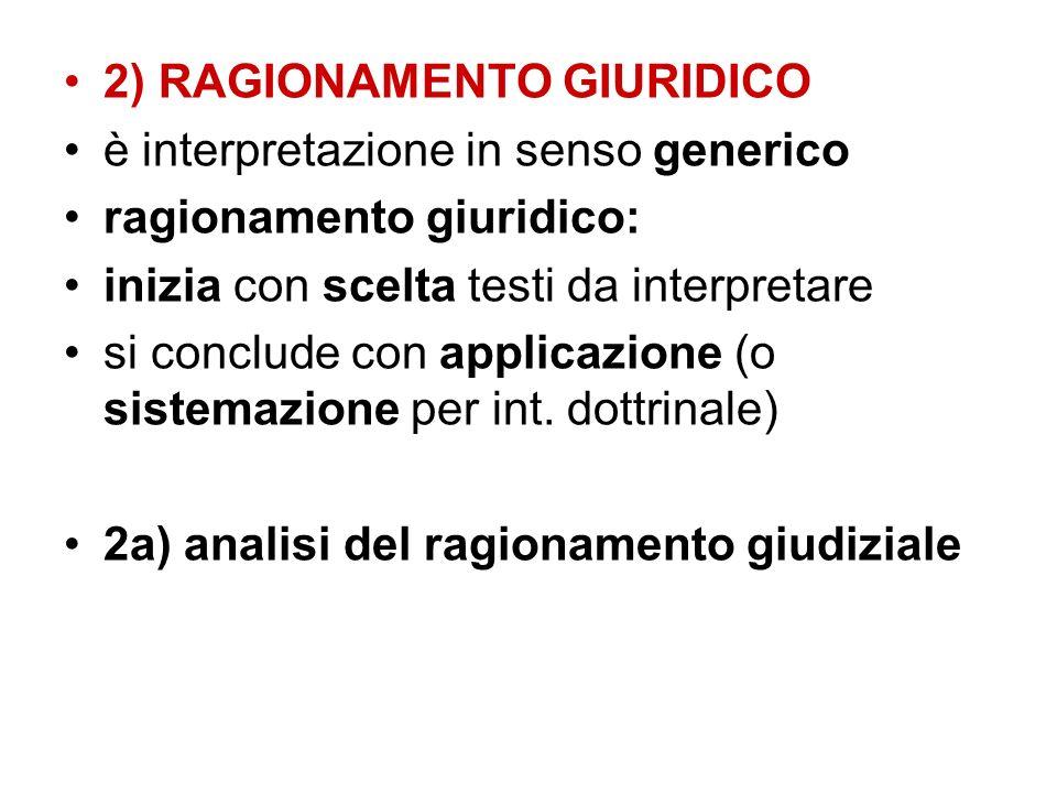 2) RAGIONAMENTO GIURIDICO