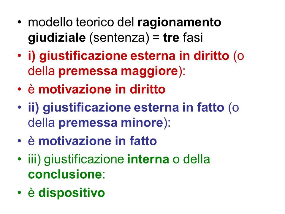 modello teorico del ragionamento giudiziale (sentenza) = tre fasi