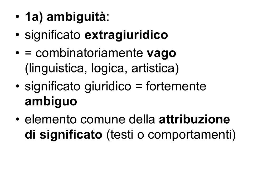 1a) ambiguità: significato extragiuridico. = combinatoriamente vago (linguistica, logica, artistica)