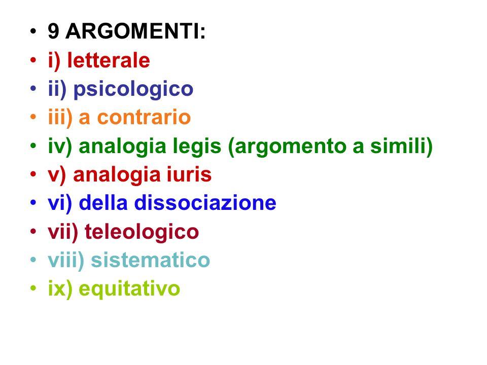 9 ARGOMENTI: i) letterale. ii) psicologico. iii) a contrario. iv) analogia legis (argomento a simili)