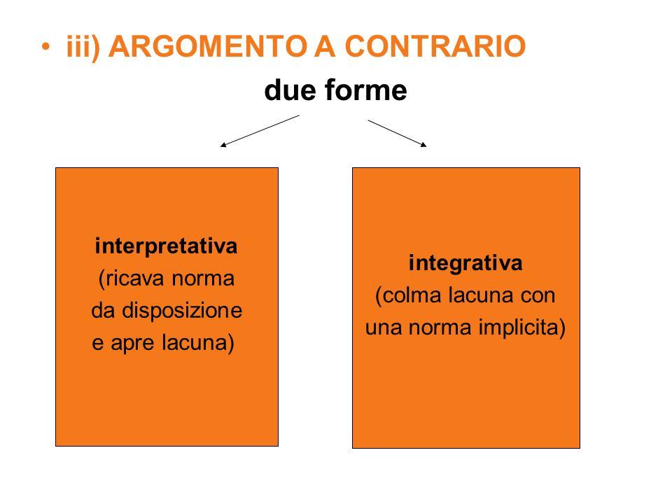 iii) ARGOMENTO A CONTRARIO due forme