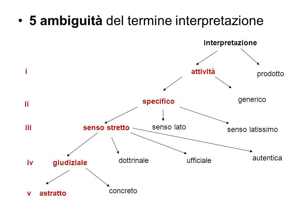 5 ambiguità del termine interpretazione