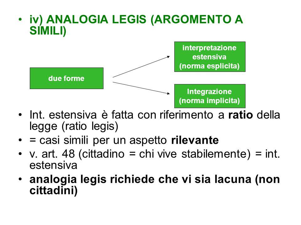 iv) ANALOGIA LEGIS (ARGOMENTO A SIMILI)