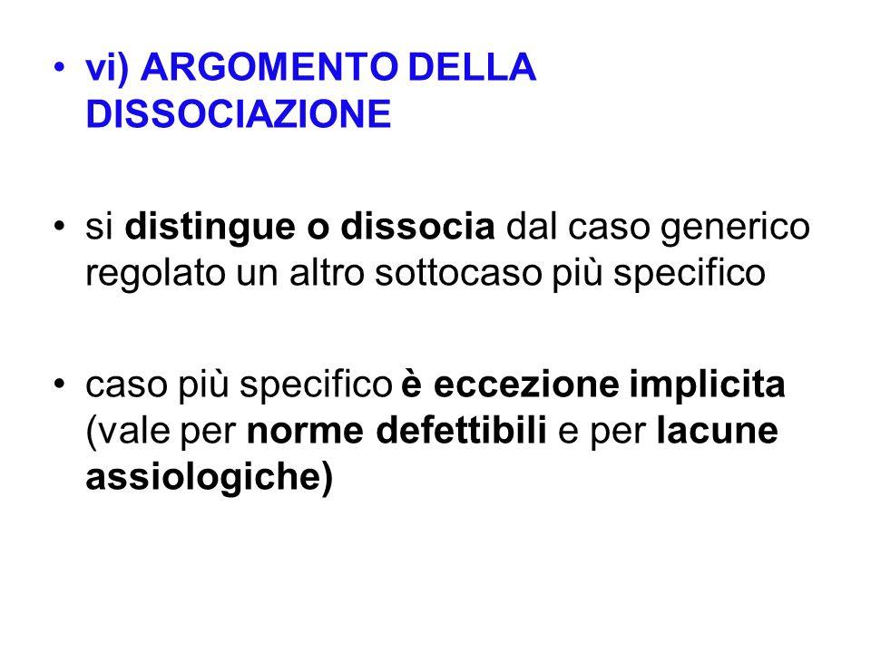 vi) ARGOMENTO DELLA DISSOCIAZIONE