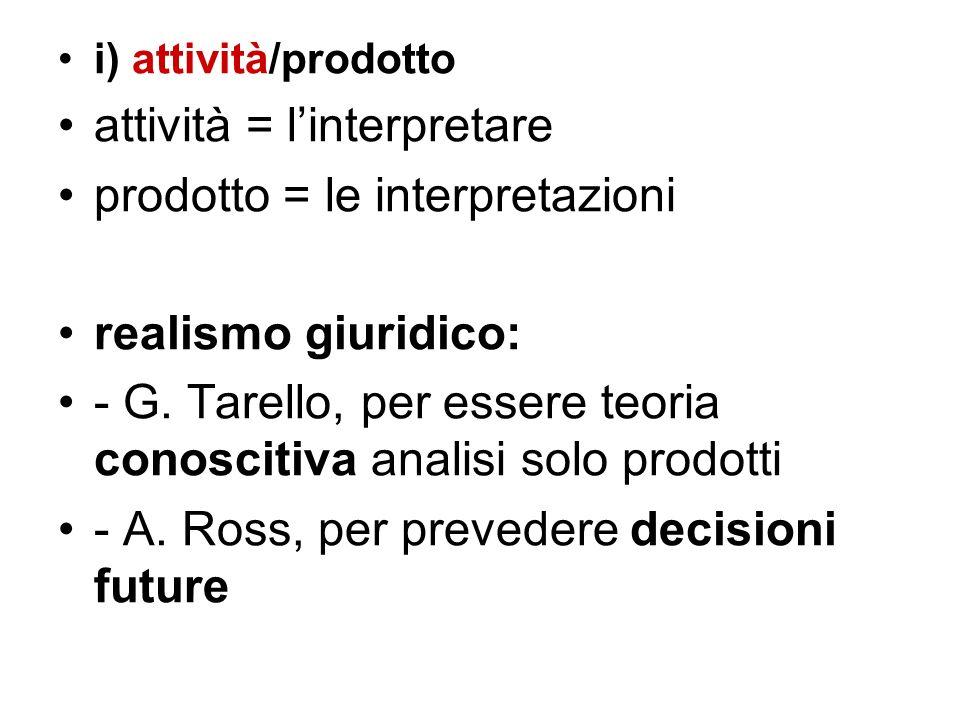 attività = l'interpretare prodotto = le interpretazioni