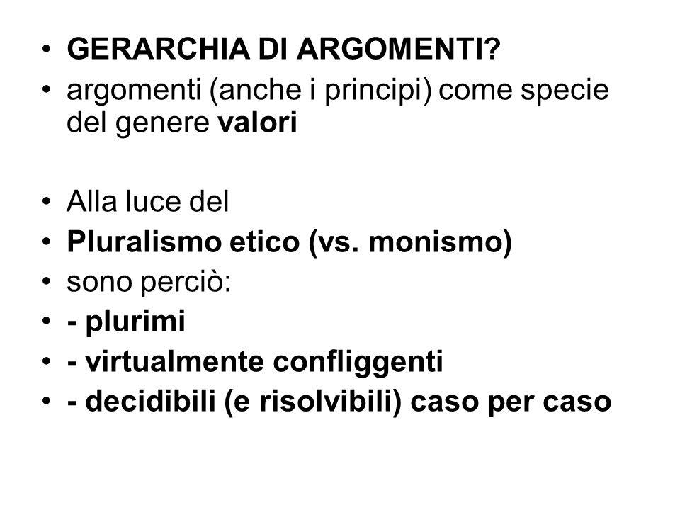 GERARCHIA DI ARGOMENTI