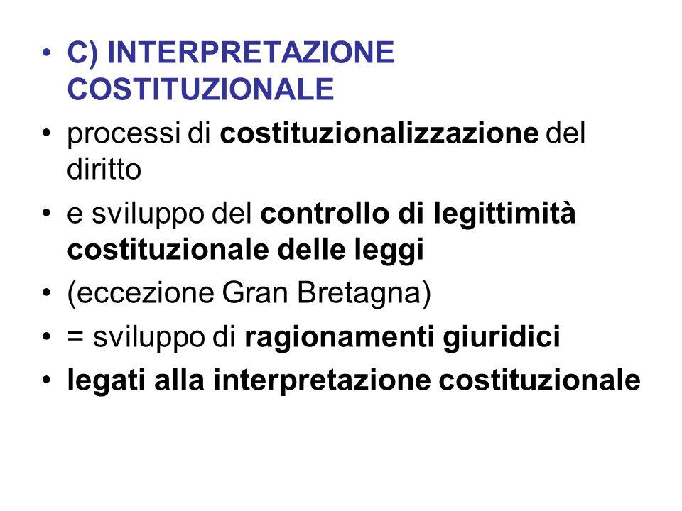 C) INTERPRETAZIONE COSTITUZIONALE