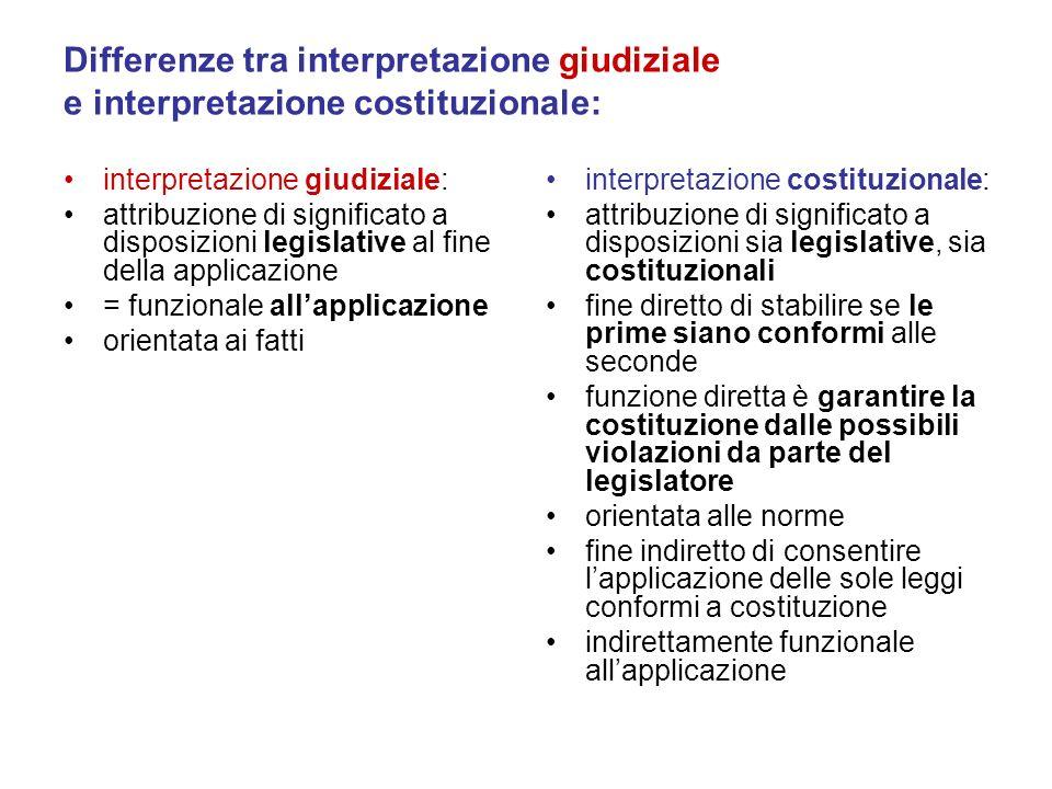 Differenze tra interpretazione giudiziale e interpretazione costituzionale: