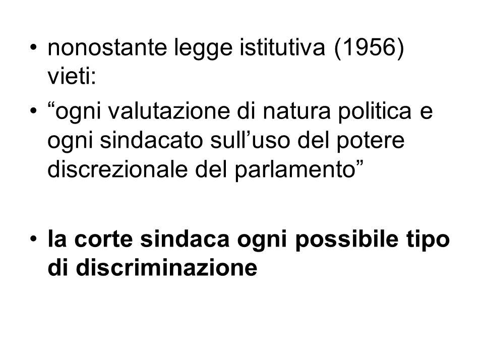 nonostante legge istitutiva (1956) vieti: