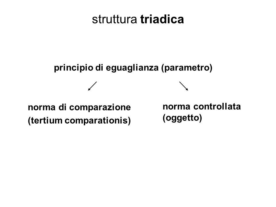 struttura triadica principio di eguaglianza (parametro)