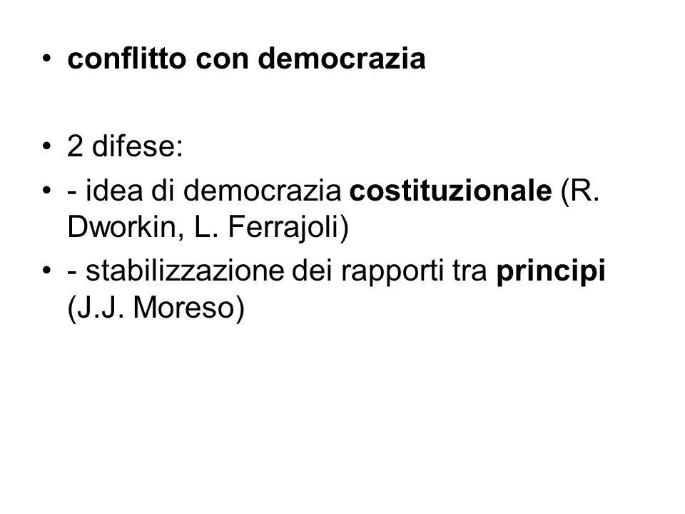 conflitto con democrazia