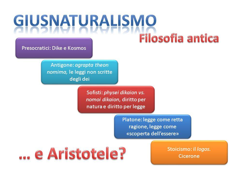giusnaturalismo … e Aristotele