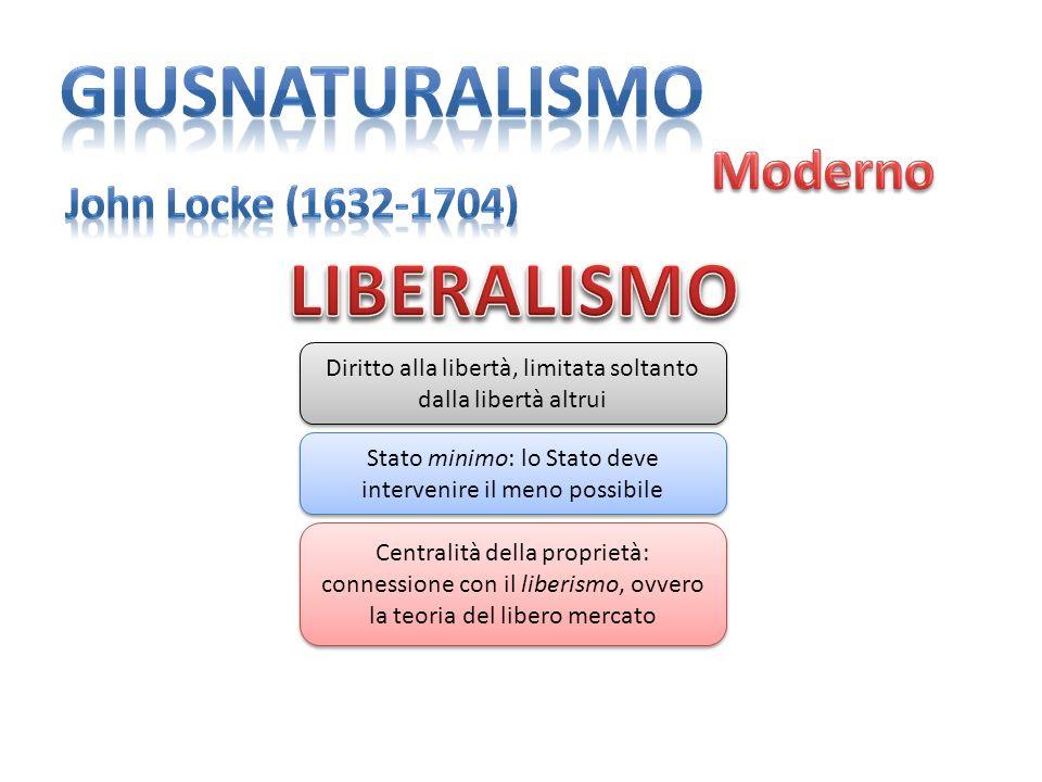 giusnaturalismo LIBERALISMO