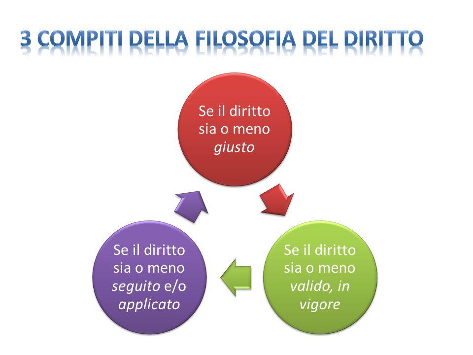 3 compiti della filosofia del diritto